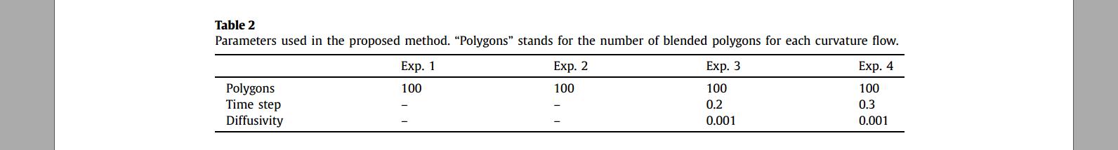 图中的表格为居中,但标题内容左对齐表格
