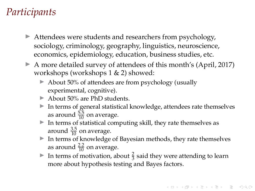 超级简洁的 slides 类排版演示文稿样例