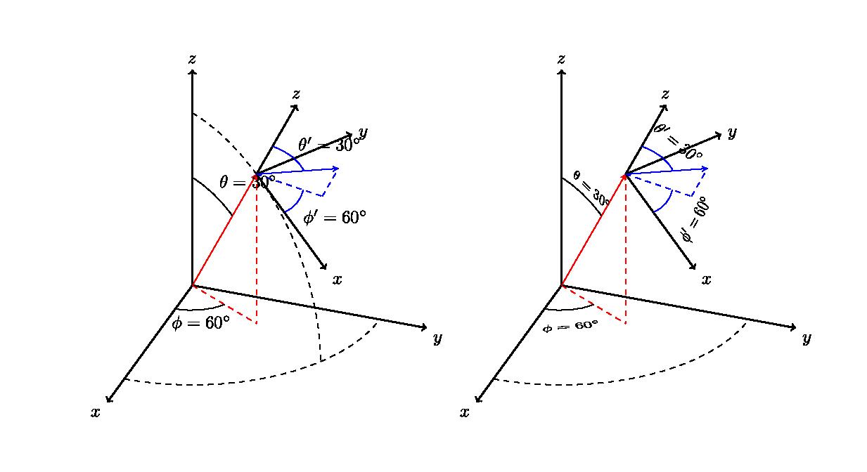 tikz-3dplot文本变换