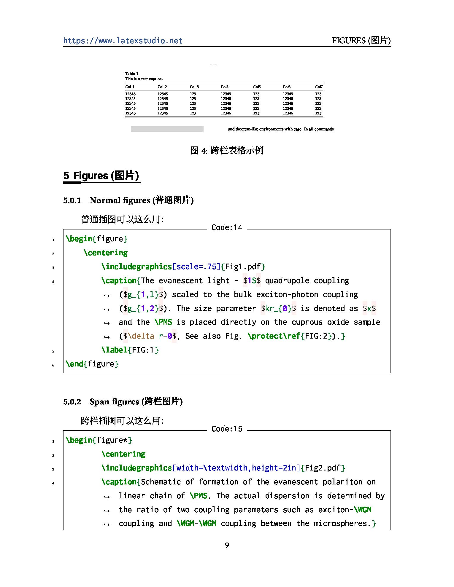 新版本 Elsarticle 投稿模板使用中文说明