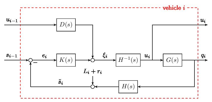 TiKZ 绘制的框图示例