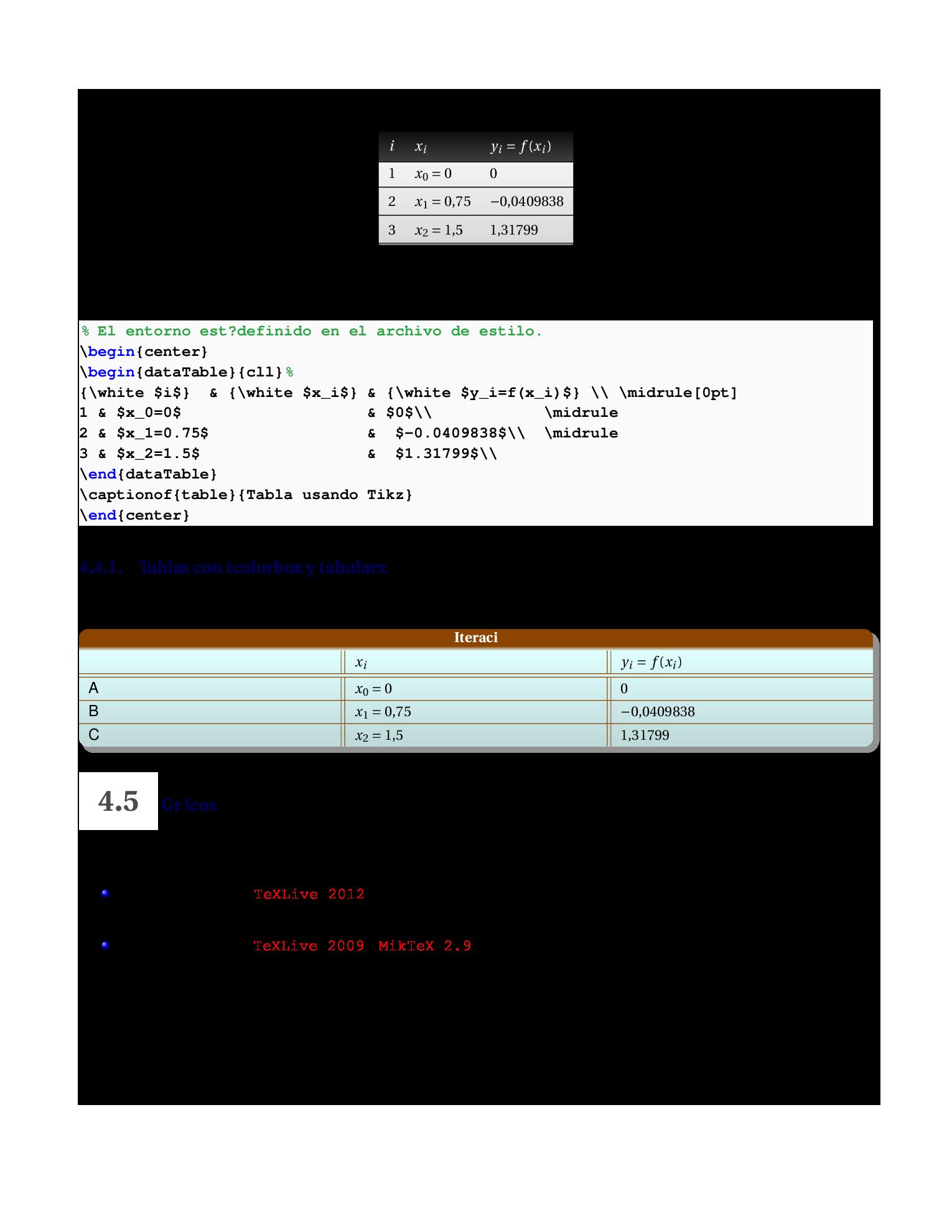 一个用心制作的 LaTeX 入门教程模板 - 章节目录设计值得拥有