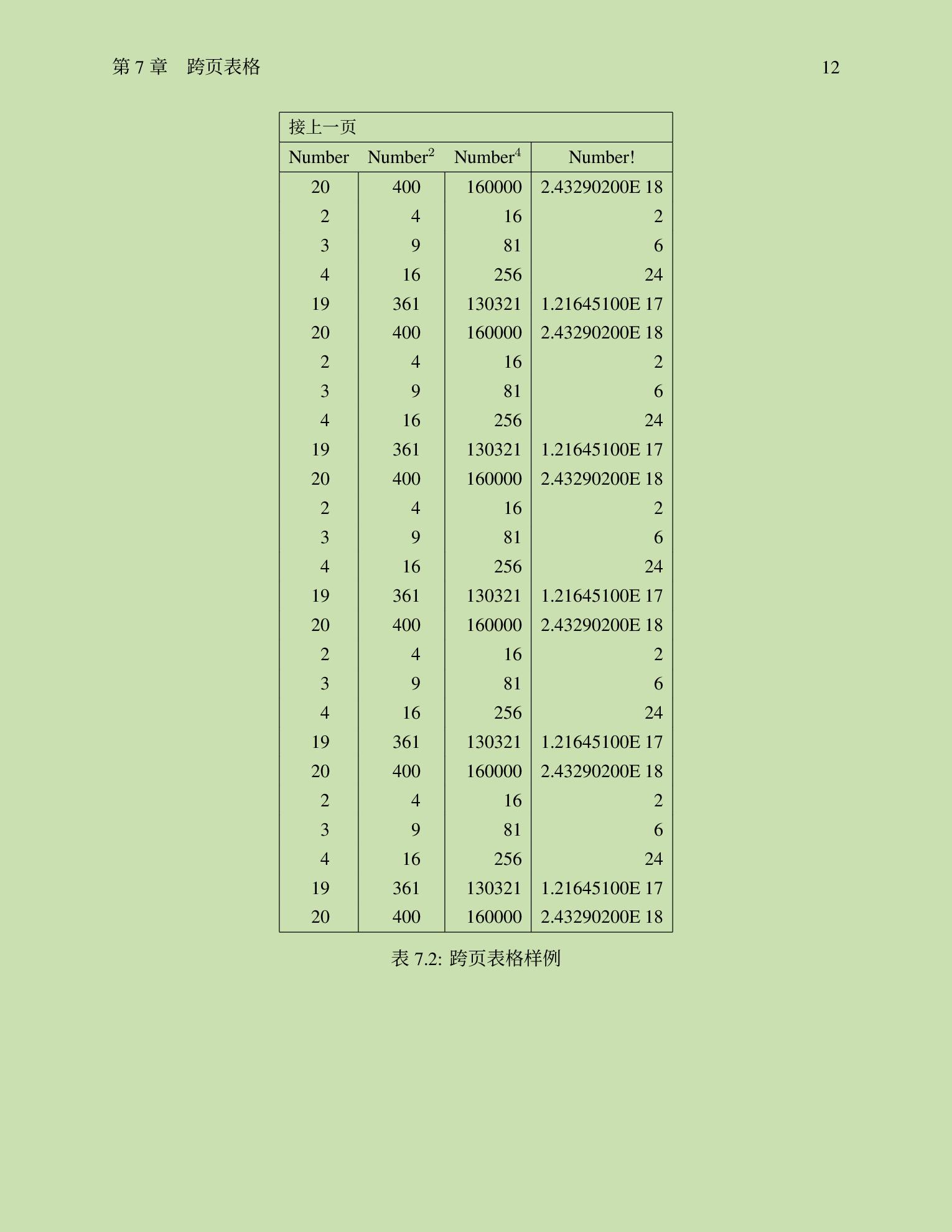 LaTeX 中表格的制作 2.0