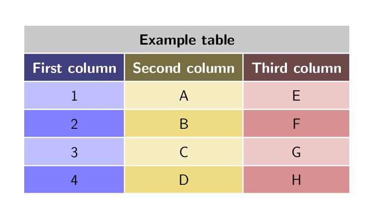 用 colortbl 着色我们的表格样例