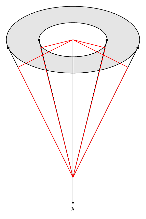 用 TiKZ 绘制的椭圆样例