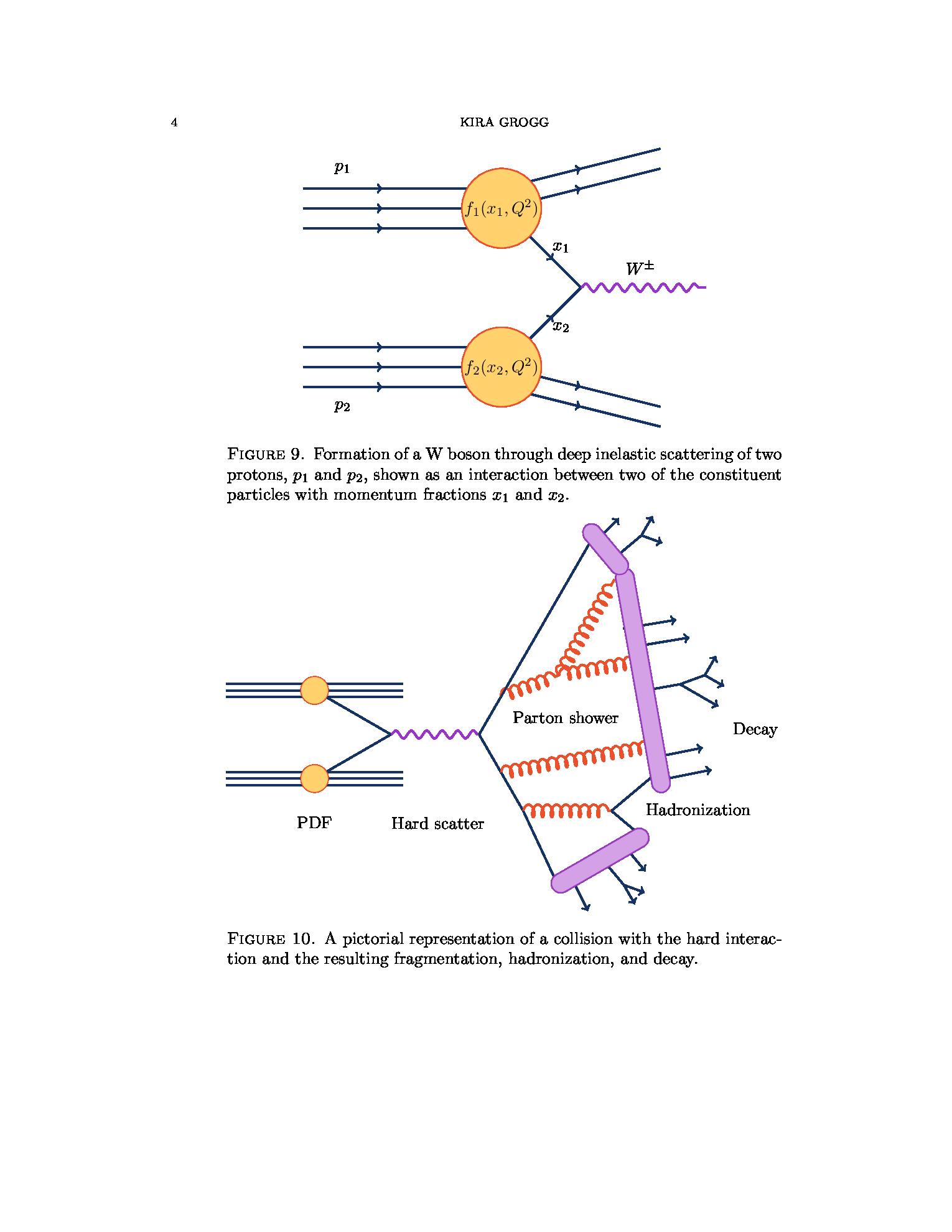 TiKZ 绘制费曼图所需的基本图元和示例
