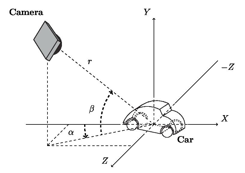 用 TiKZ 在圖片上示意圖繪制 - 攝像機拍攝小汽車的示意圖
