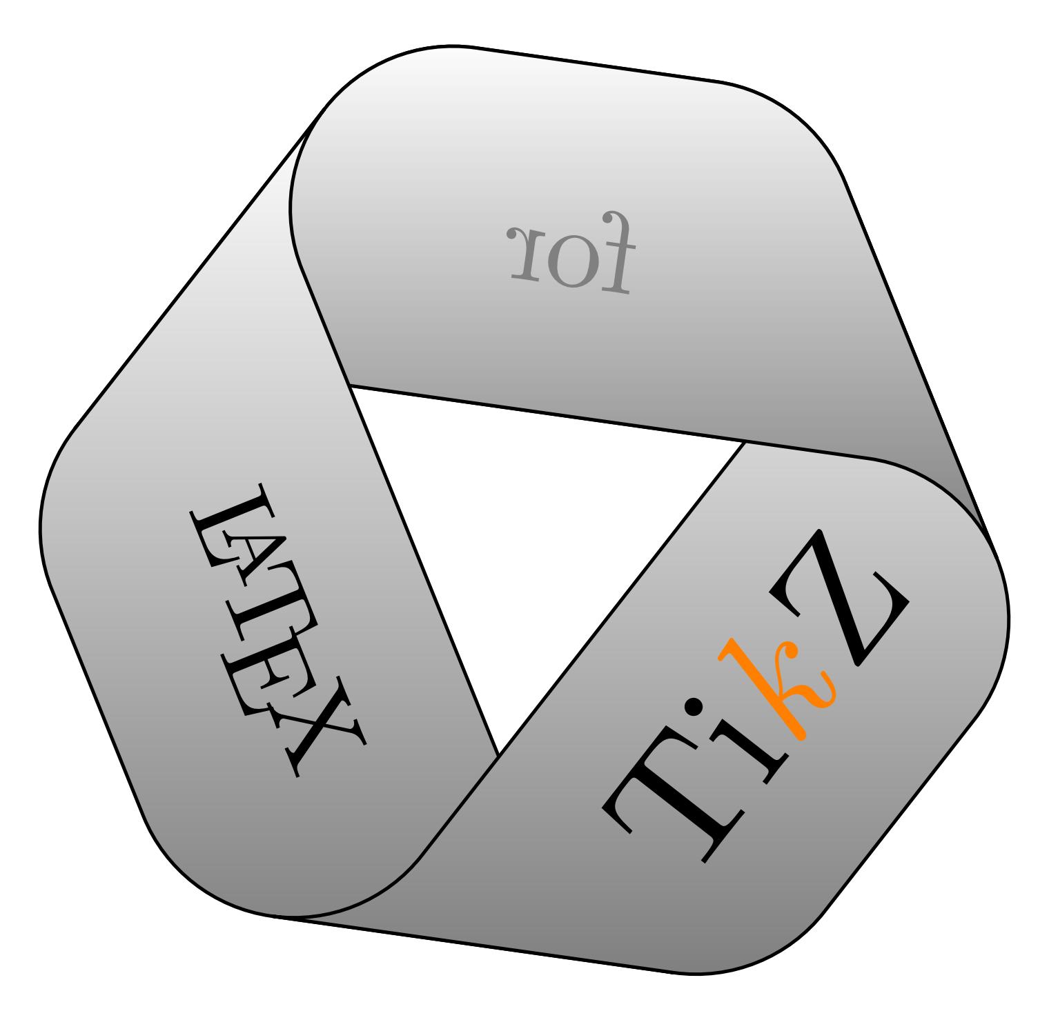 TiKZ 绘制的莫比乌斯带