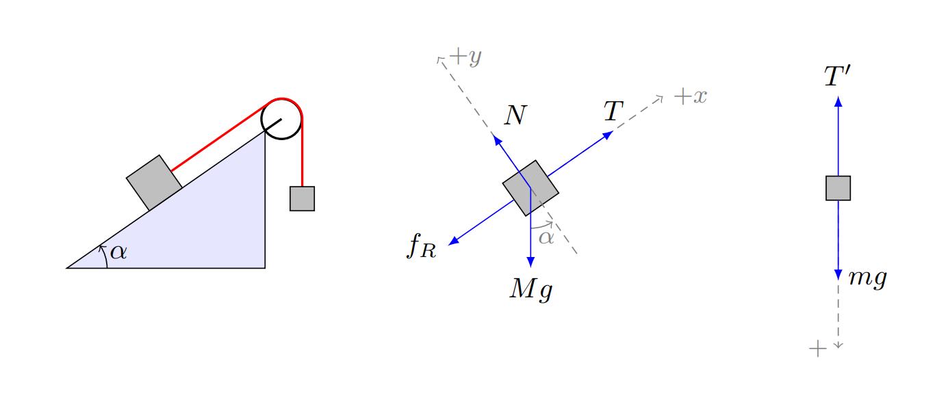 TiKZ 绘制物理受力分析图