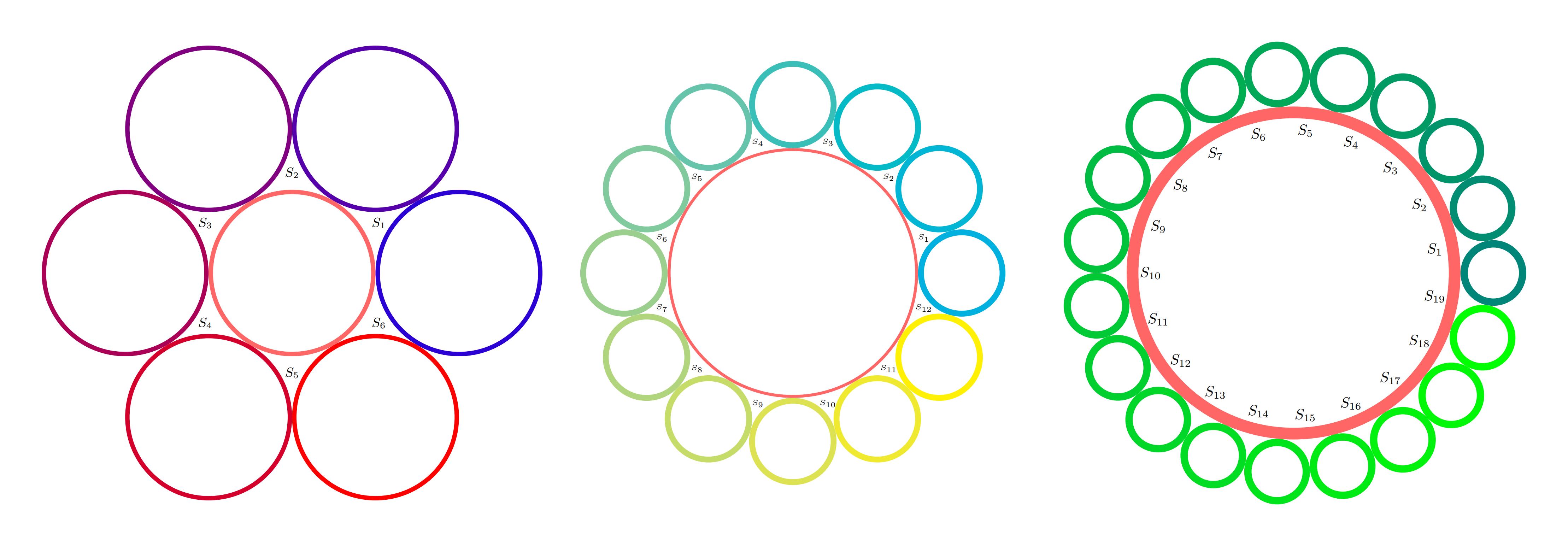 tikz画相切的圆环