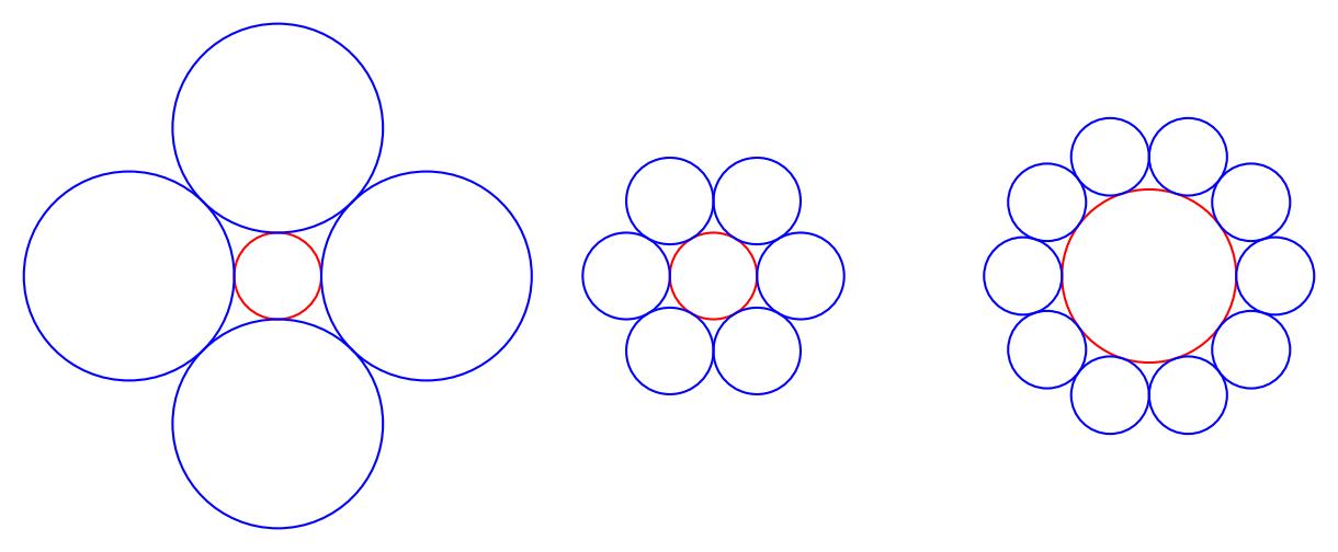 利用asymptote宏包来画一簇相切的圆