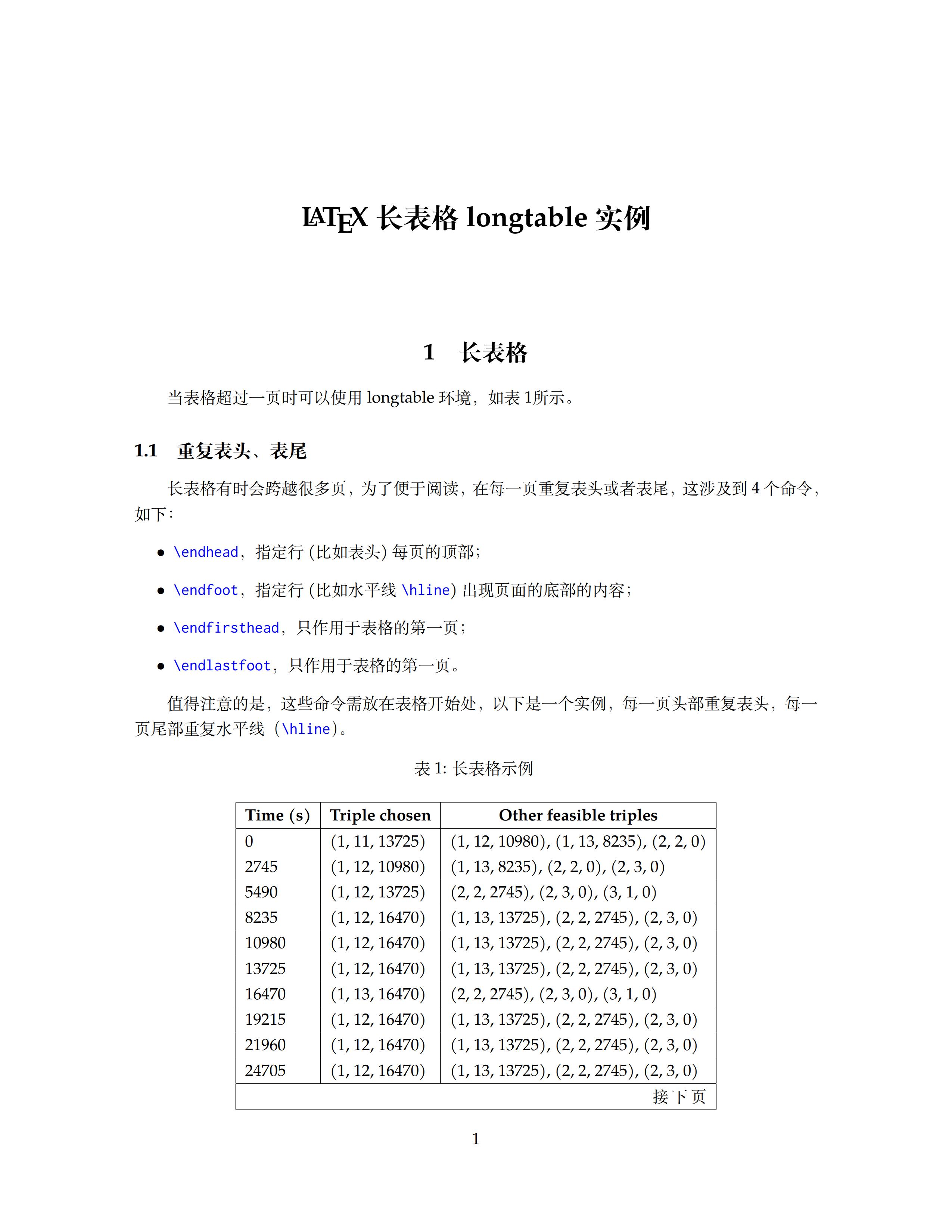 LaTeX 长表格 longtable 实例