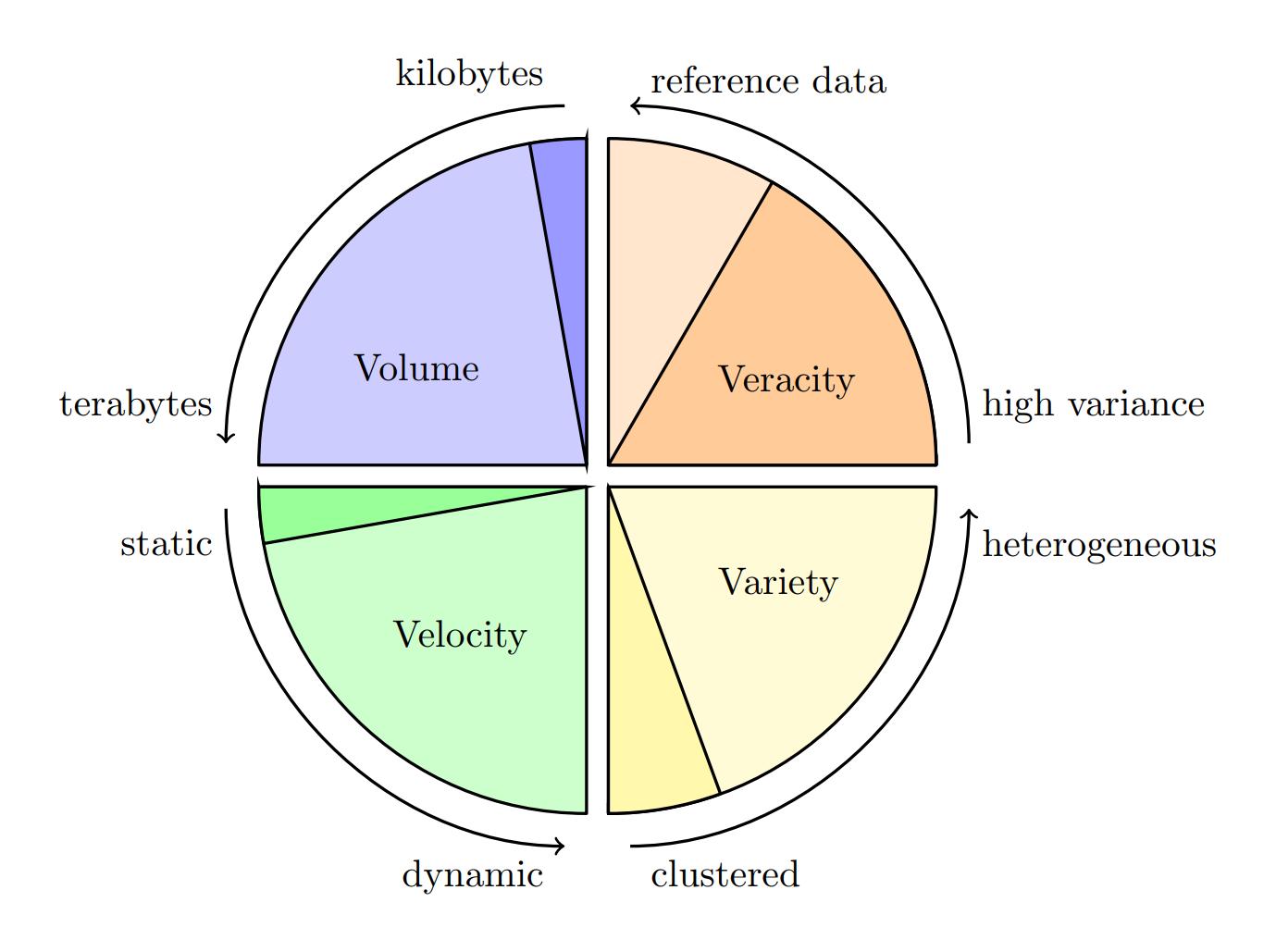 TiKZ 绘制材料科学四维状态变化的示意图