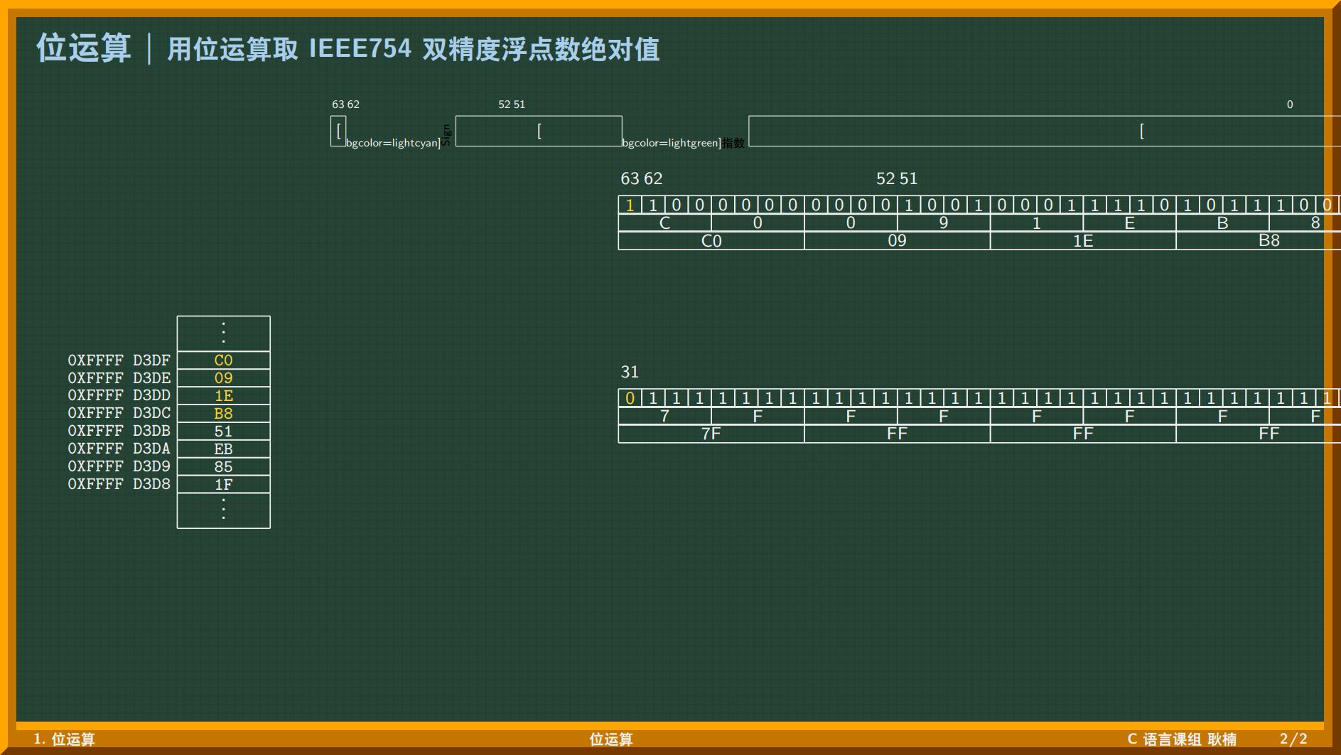 用位運算取double型浮點數LaTeX課件