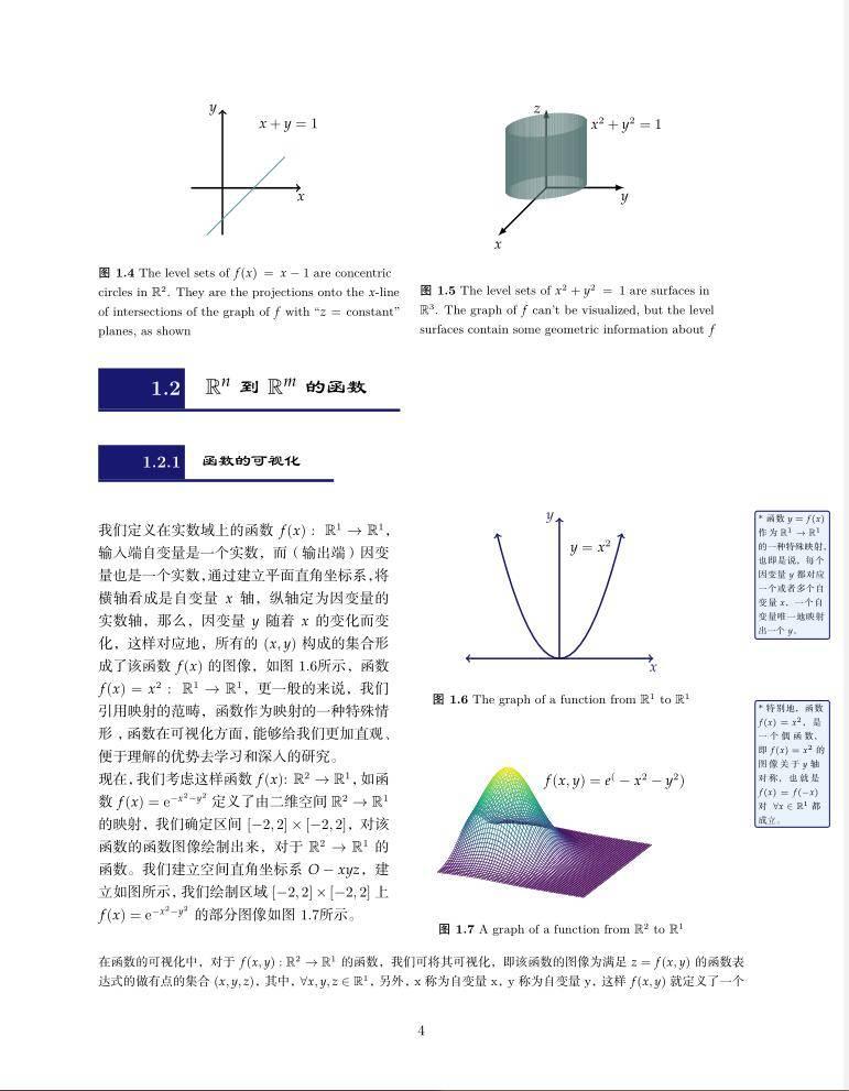 精心设计的多元微分书籍版面