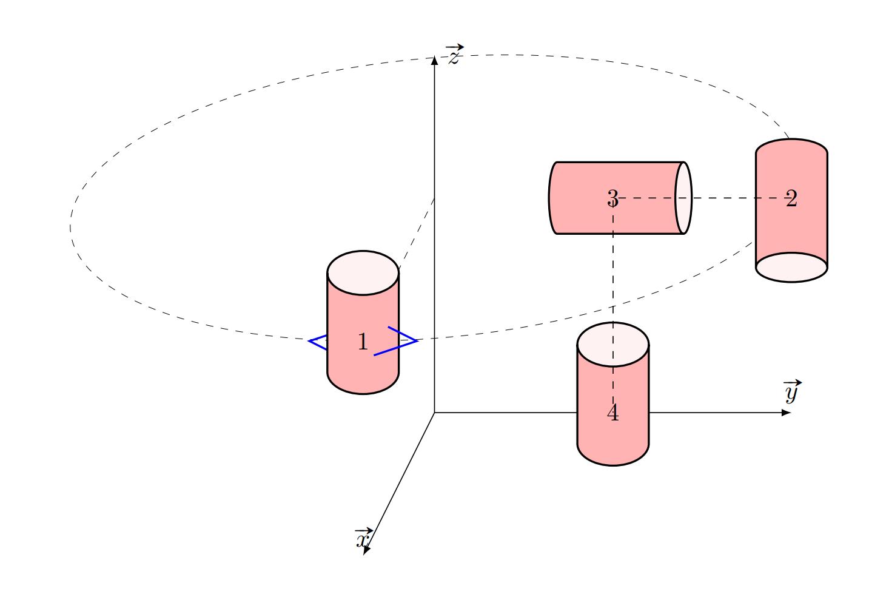 TikZ 绘制三维空间里不同放置的圆柱体