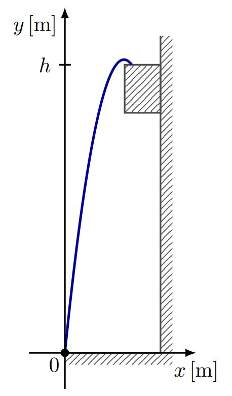 用 TikZ 绘制阳台落差示意图