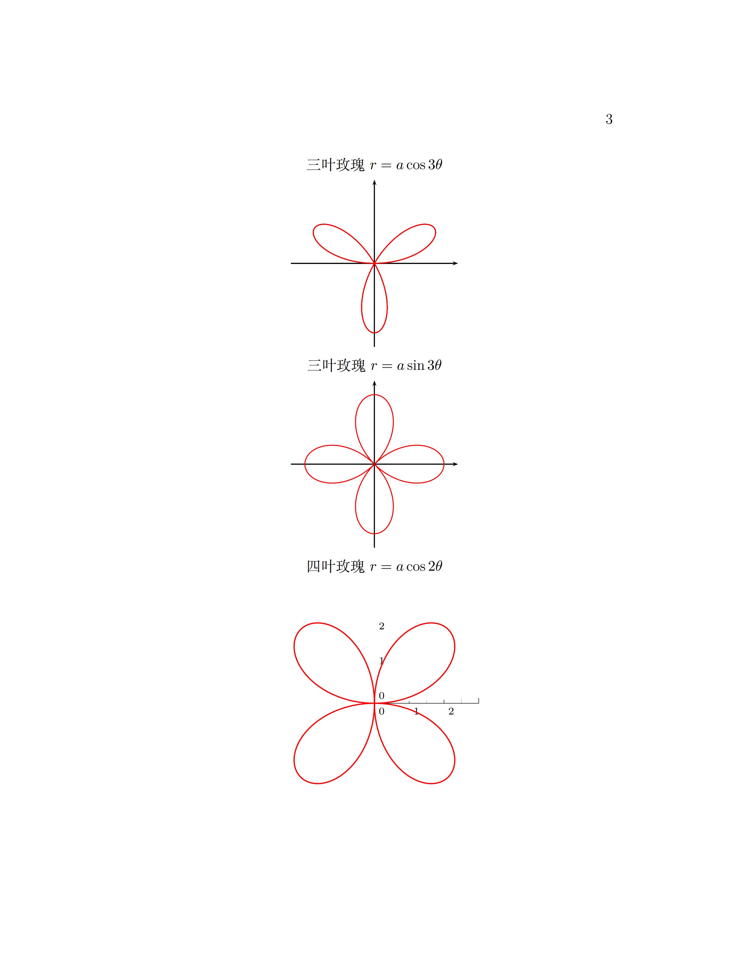 Pstricks绘制常用高等数学中的函数曲线