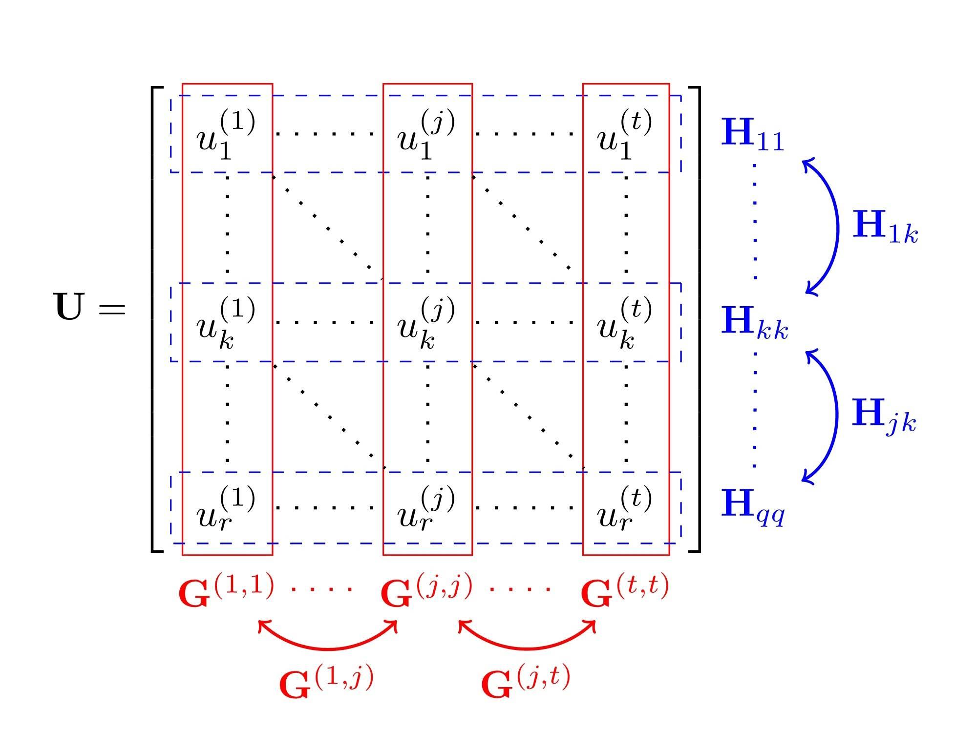 TikZ 制作矩阵复杂的标注示例
