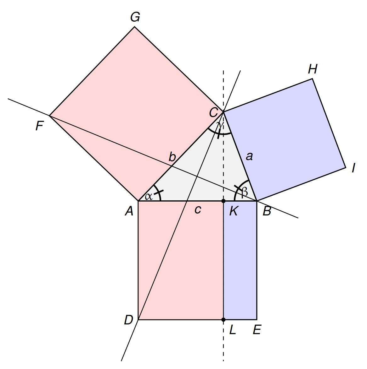 TikZ 利用 tkz-euclide 包绘制三角形与三边正方形