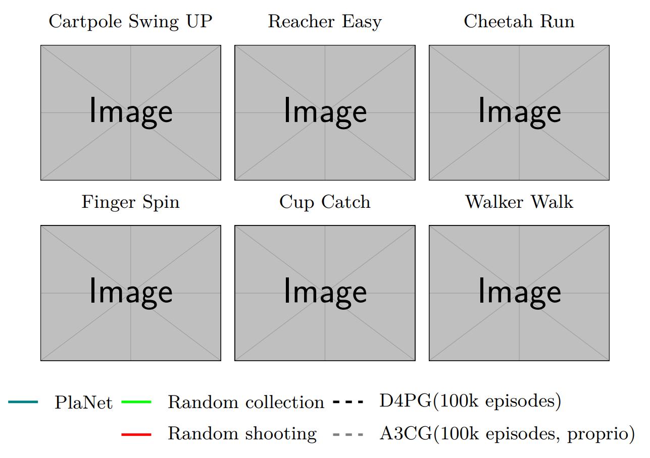 用TiKZ实现多图插图及图例排版