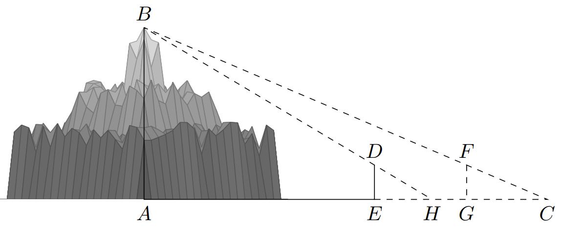 《海岛算经》中测量海岛高的示意图