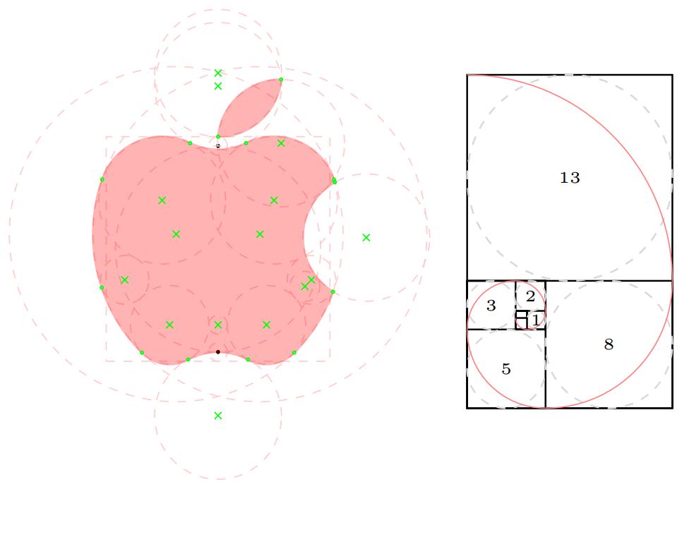基于tkz-euclide宏包的纯尺规苹果LOGO的黄金比例圆方式实现