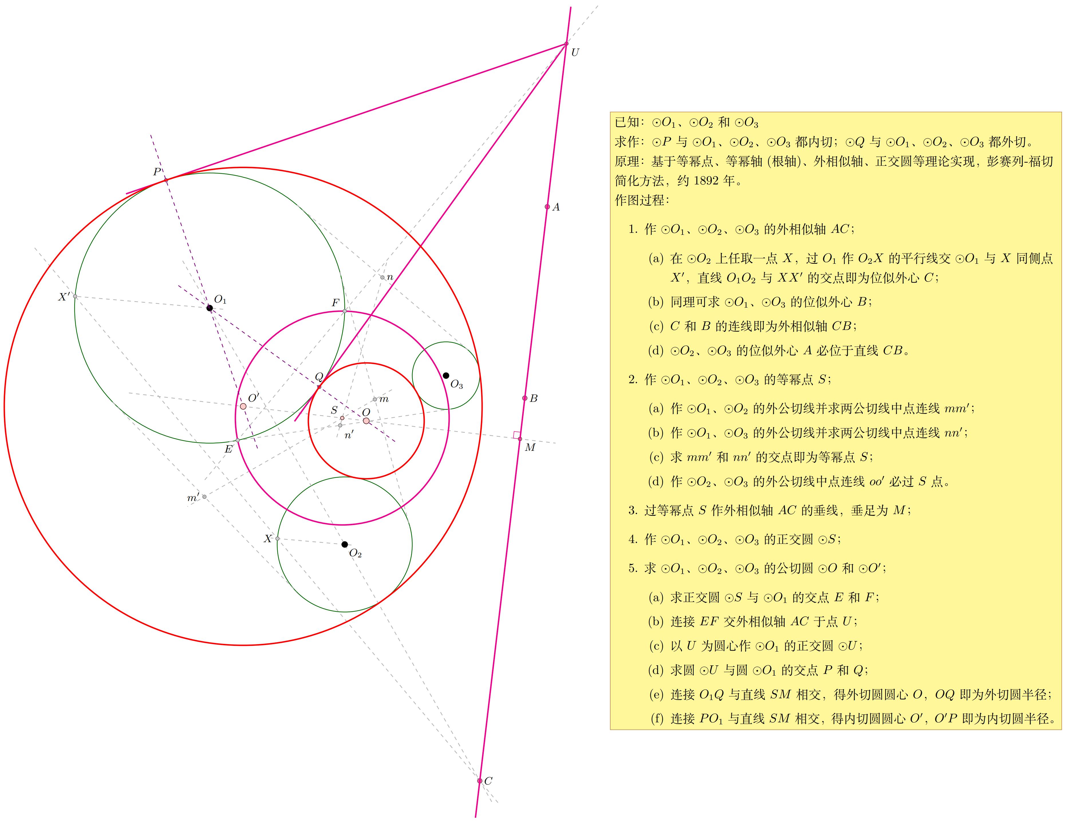 用tkz-euclide实现阿波罗尼奥斯问题的彭赛列-福切简化尺规作图解法