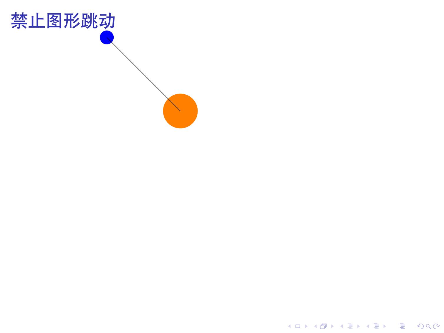 在Beamer中使用TikZ样式实现覆盖动画