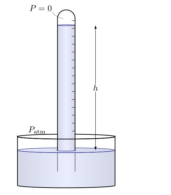 TikZ 绘制托里切利实验&气压计