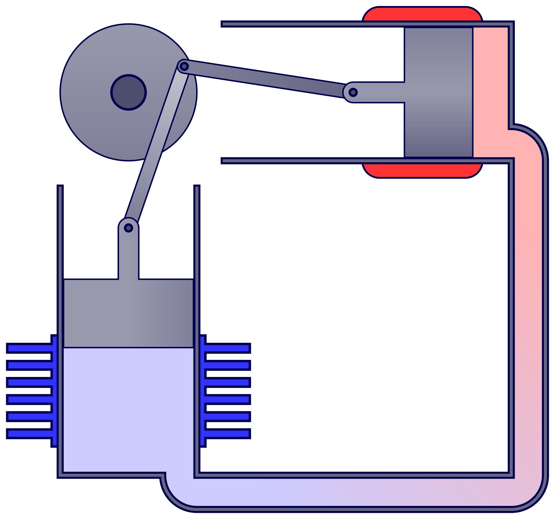 TikZ 绘制阿尔法型斯特林发动机