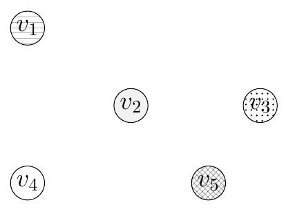 node2