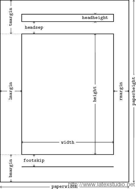 geometry-cheat-sheet
