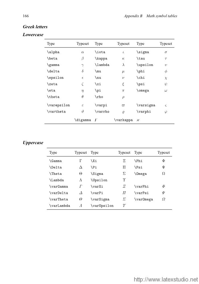 02042047514Practical.LaTeX.pdf_179