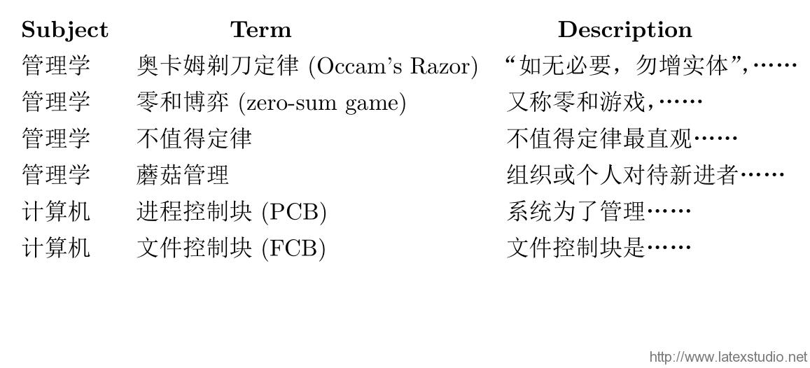 datatool-table