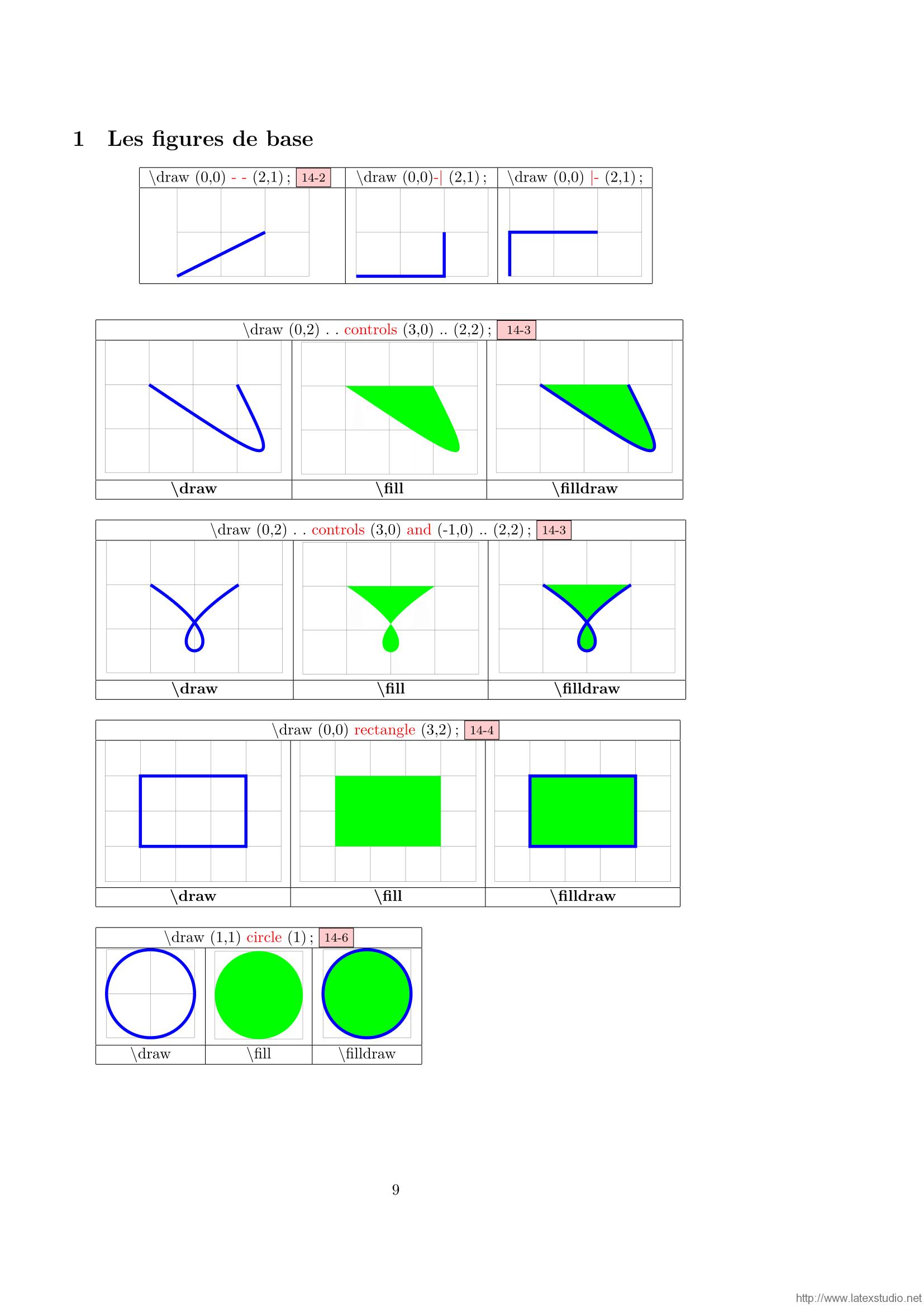 VisualTIKZ-fr-009