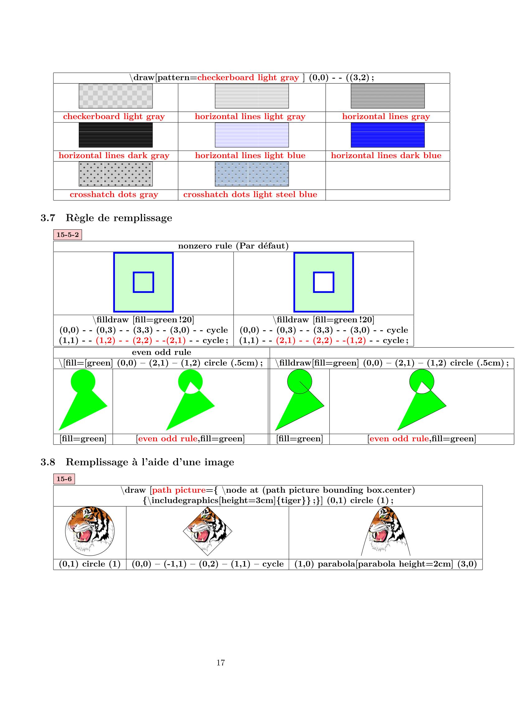 VisualTIKZ-fr-017